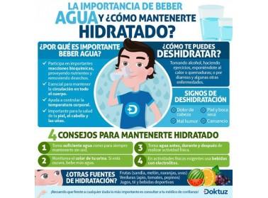 La importancia de beber agua en verano | Tienda Online de Material de Fisioterapia Fisiotema.com