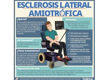 Interesante infografía que nos habla sobre la Esclerosis Lateral Amiotrófica | Tienda Online Fisiotema.com
